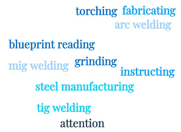 top welding exprience
