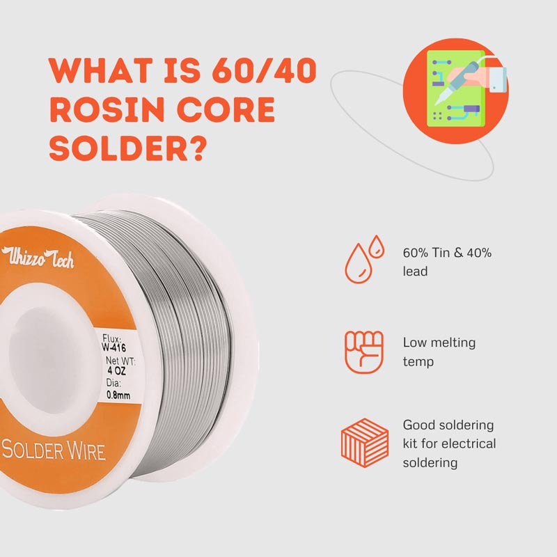 What is 60/40 rosin core solder