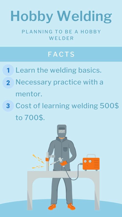 Hobby welding class